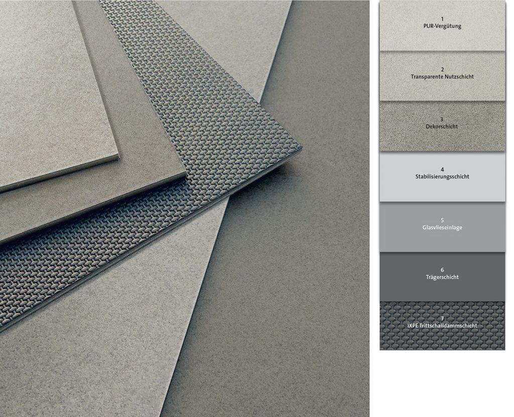 EXPONA SIMPLAY steht für eine neue Generation funktionaler Design-Beläge.
